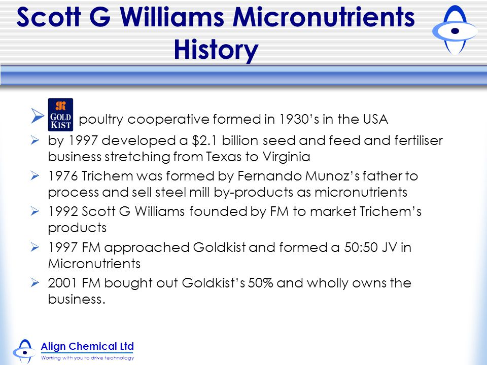 Scott G Williams Micronutrients History