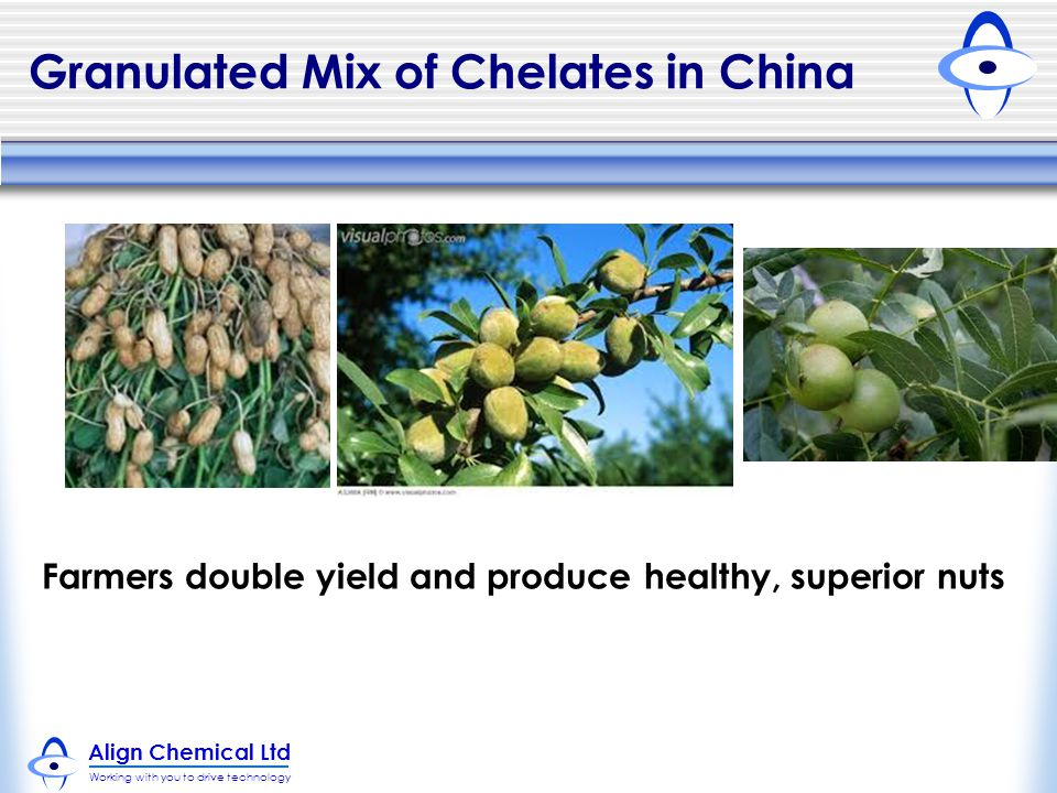 Granulated Mix of Chelates in China