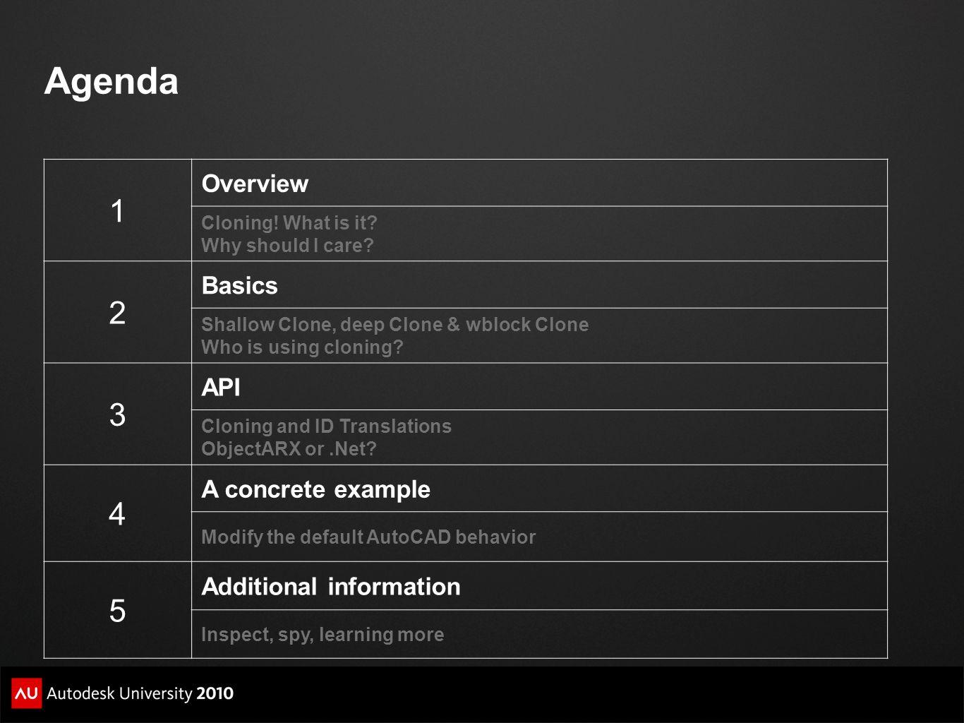Agenda 1 2 3 4 5 Overview Basics API A concrete example