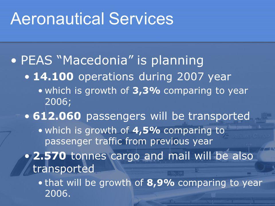 Aeronautical Services