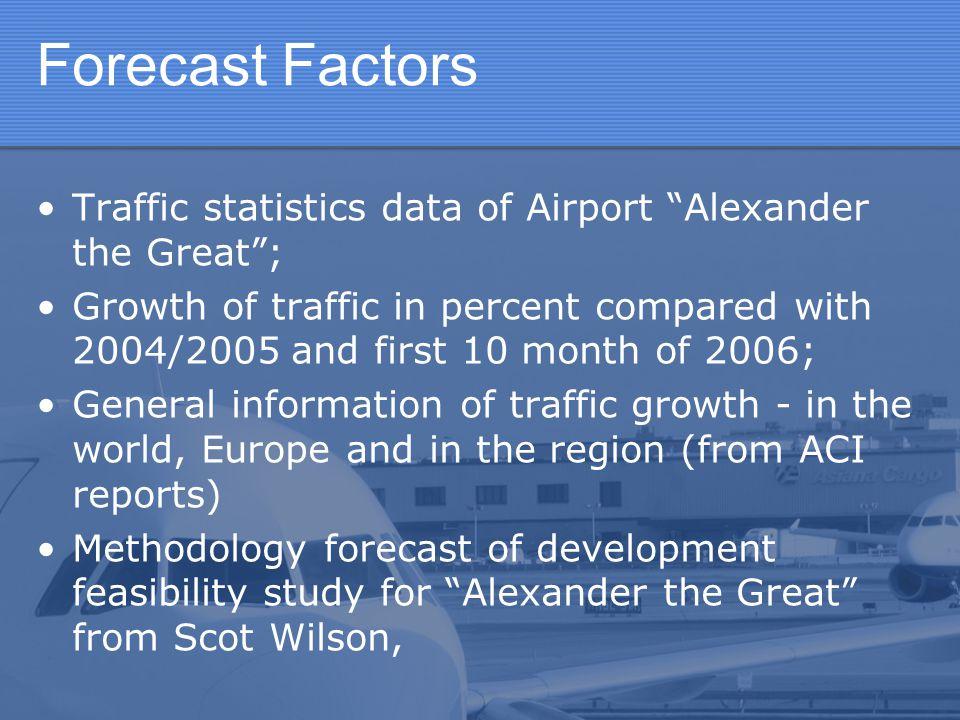 Forecast Factors Traffic statistics data of Airport Alexander the Great ;