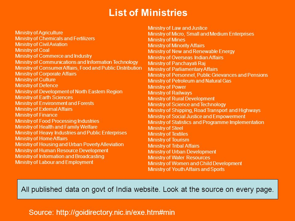 List of Ministries Ministry of Law and Justice Ministry of Micro, Small and Medium Enterprises