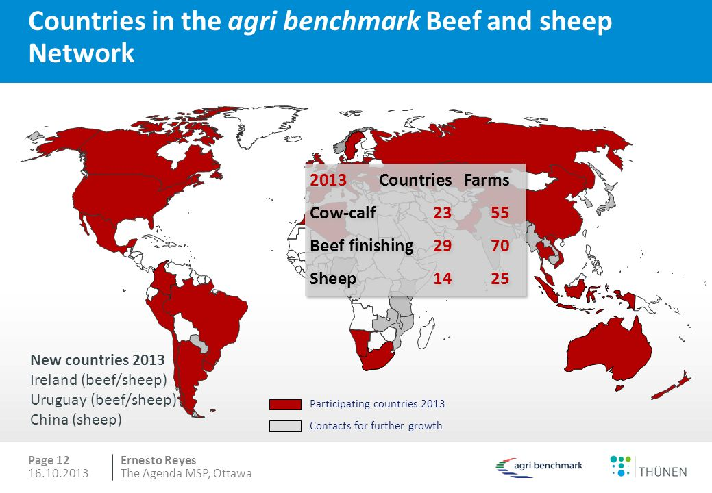 Countries in the agri benchmark Beef and sheep Network