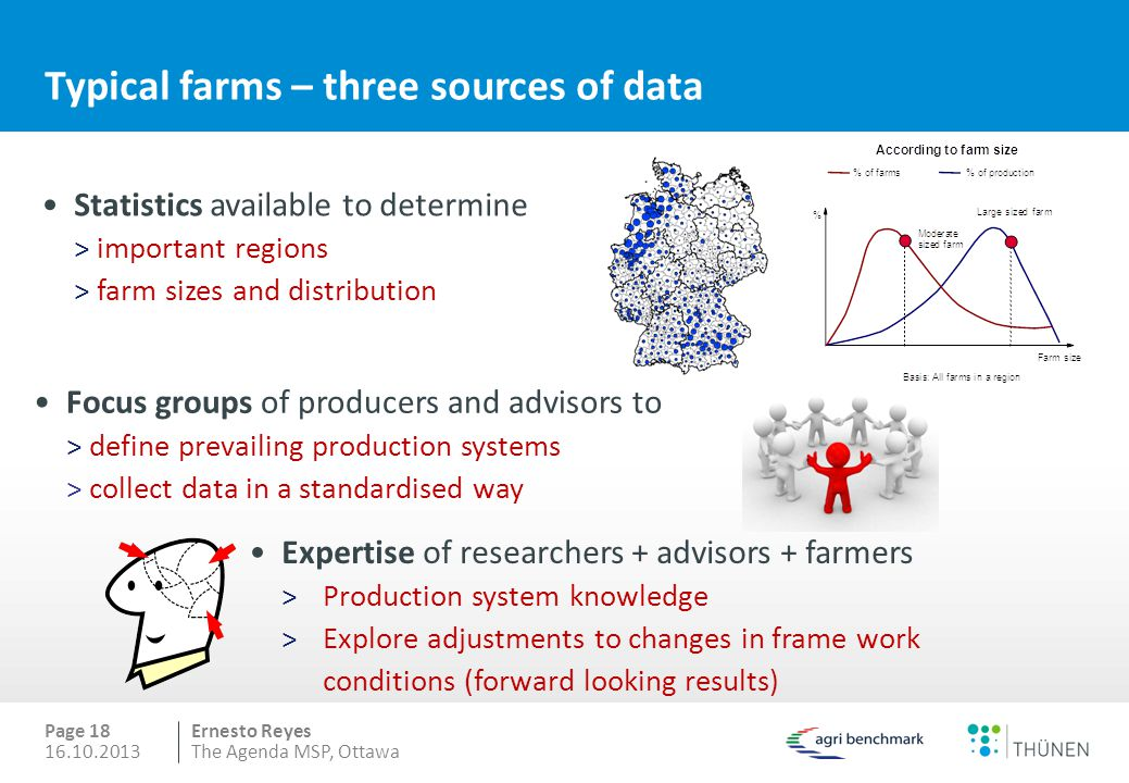 Typical farms – three sources of data