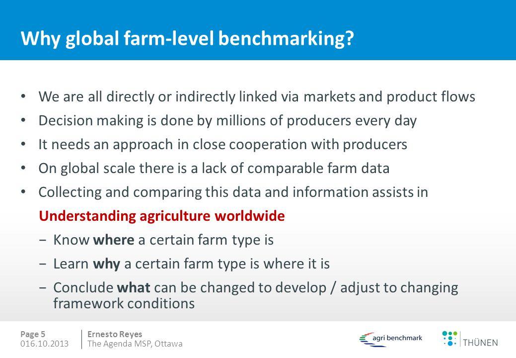 Why global farm-level benchmarking