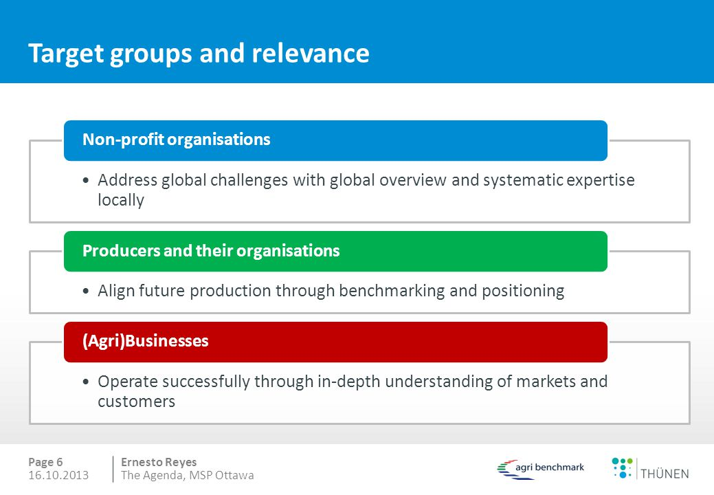 Target groups and relevance
