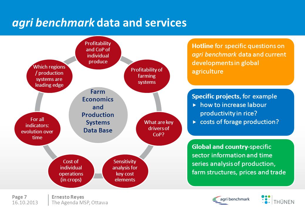 agri benchmark data and services
