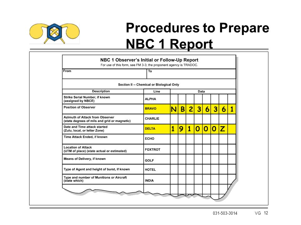 Procedures to Prepare NBC 1 Report