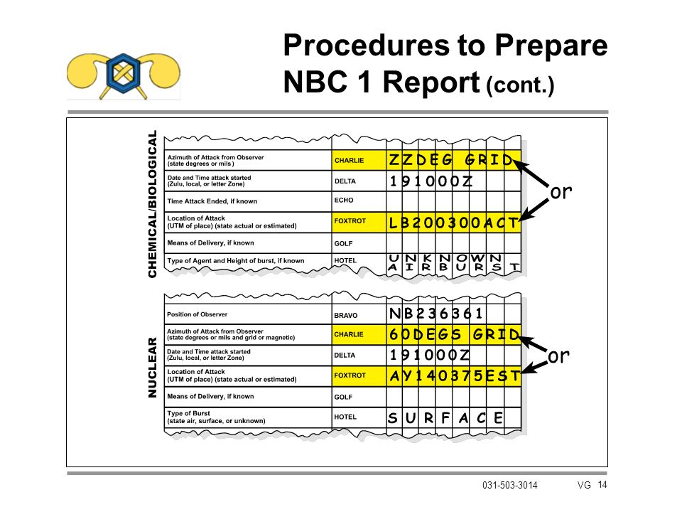 Procedures to Prepare NBC 1 Report (cont.)