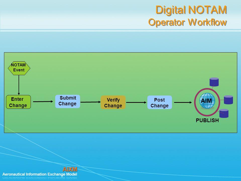 Digital NOTAM Operator Workflow