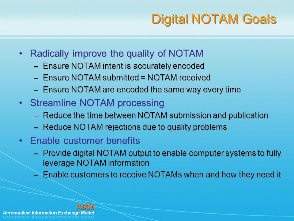 Digital NOTAM Goals Radically improve the quality of NOTAM