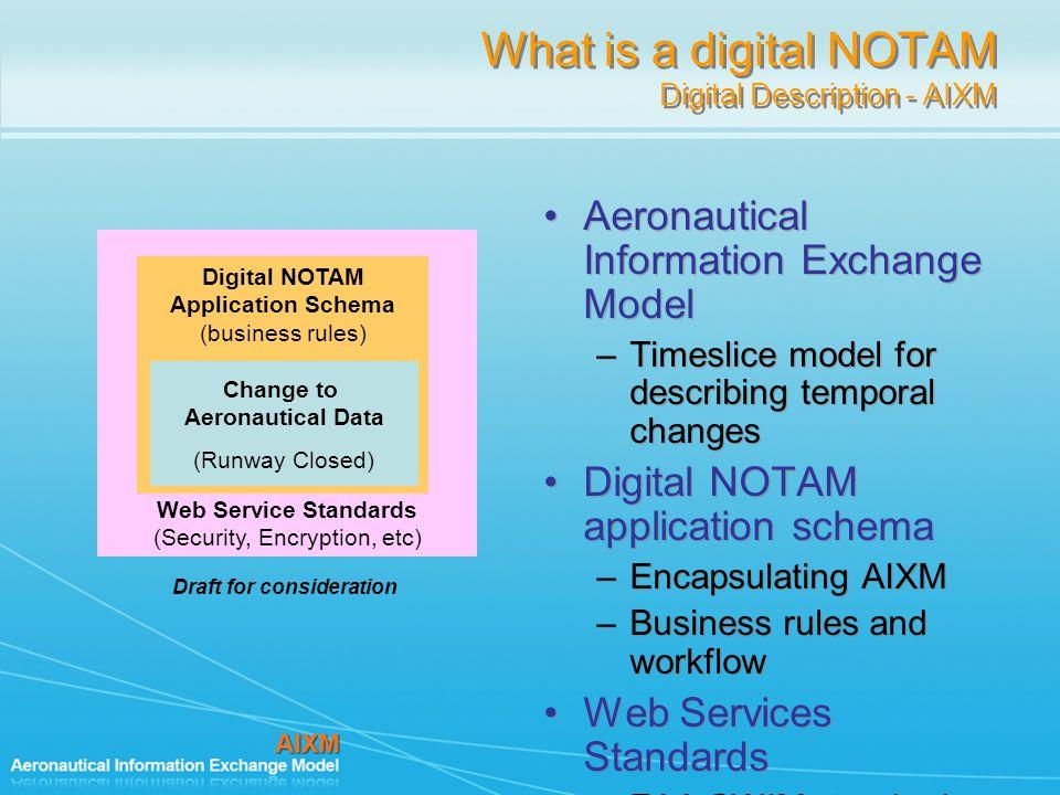 What is a digital NOTAM Digital Description - AIXM