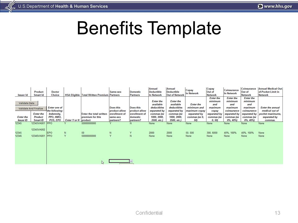 Benefits Template Confidential