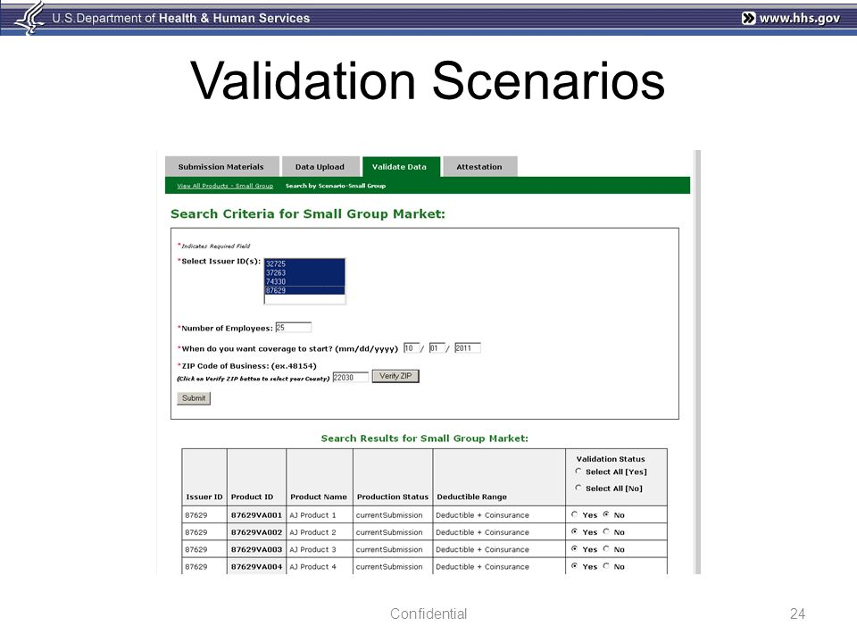 Validation Scenarios Confidential