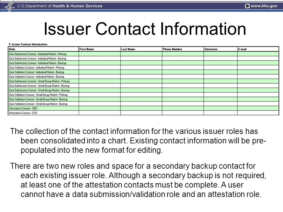 Issuer Contact Information