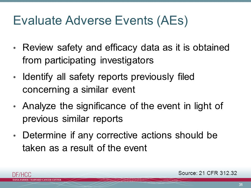 Evaluate Adverse Events (AEs)