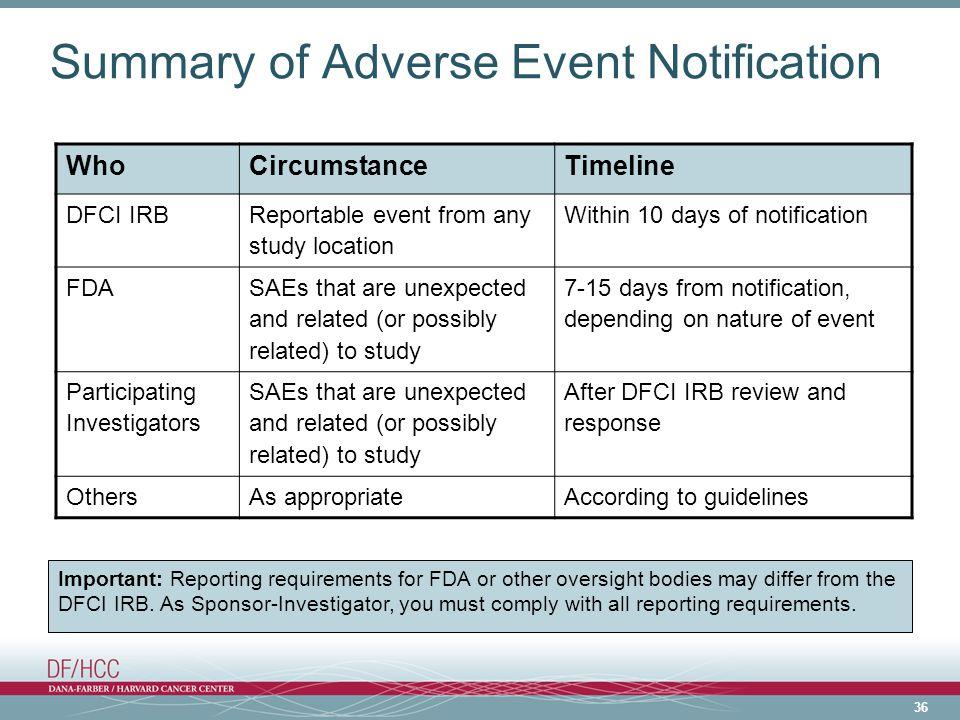 Summary of Adverse Event Notification