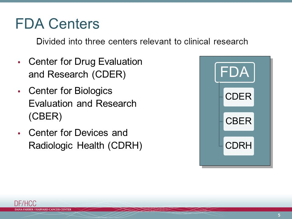 FDA Centers Center for Drug Evaluation and Research (CDER)
