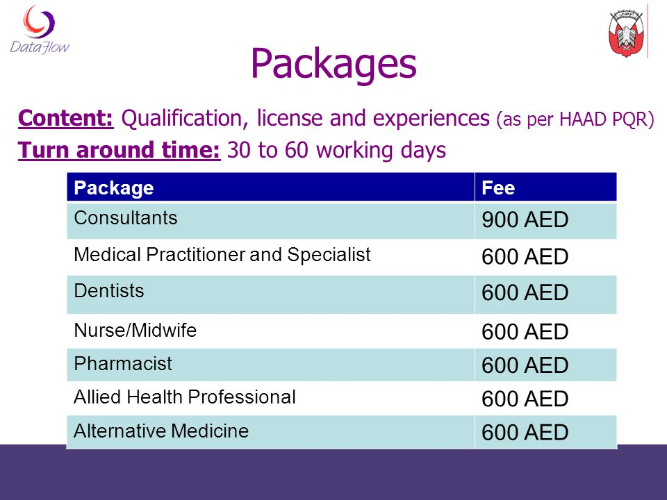 Packages Content: Qualification, license and experiences (as per HAAD PQR) Turn around time: 30 to 60 working days.
