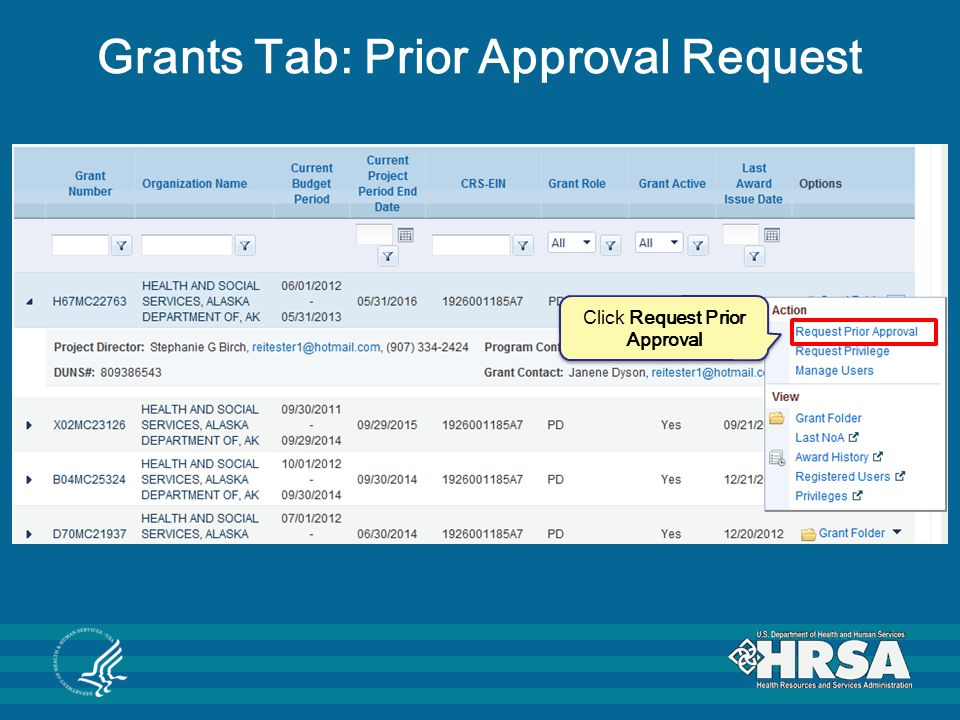 Grants Tab: Prior Approval Request