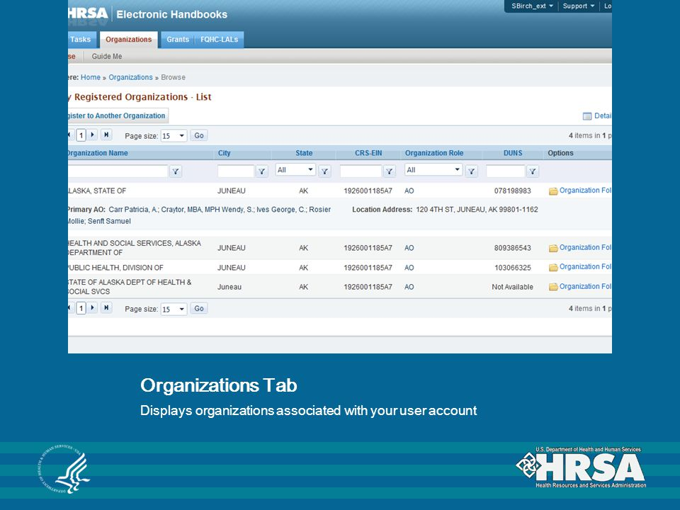 Organizations Tab Displays organizations associated with your user account
