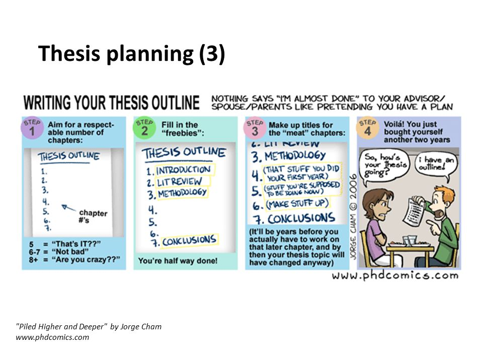 Thesis planning (3) Piled Higher and Deeper by Jorge Cham