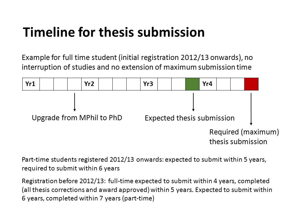 Timeline for thesis submission