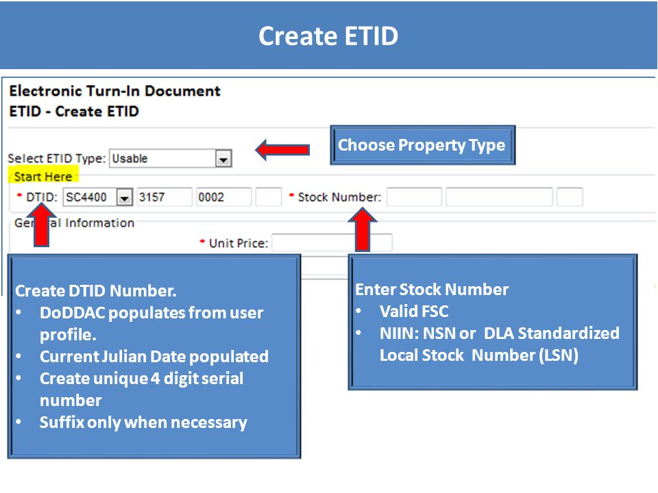 Create ETID Choose Property Type Create DTID Number.