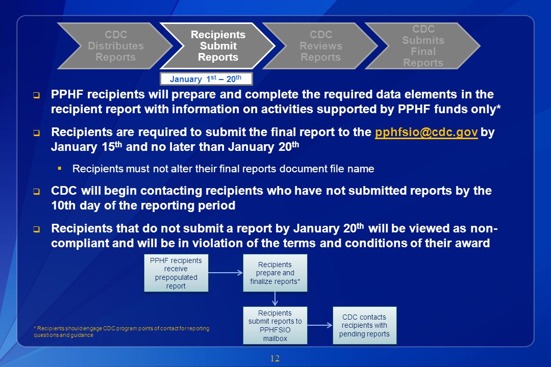 CDC Distributes Reports