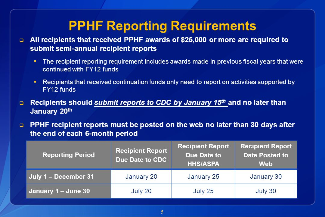 PPHF Reporting Requirements