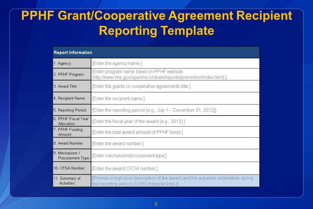 PPHF Grant/Cooperative Agreement Recipient Reporting Template