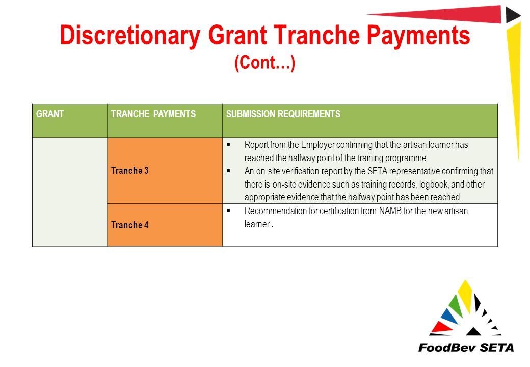 Discretionary Grant Tranche Payments (Cont…)