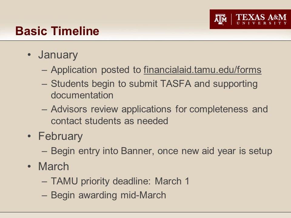 Basic Timeline January February March