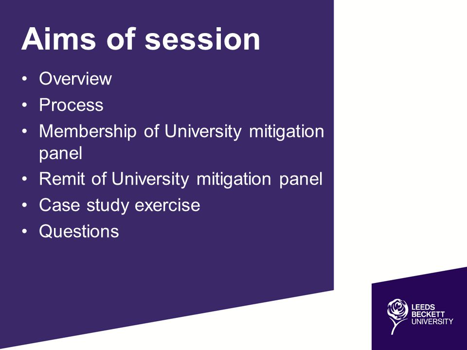 Aims of session Overview Process