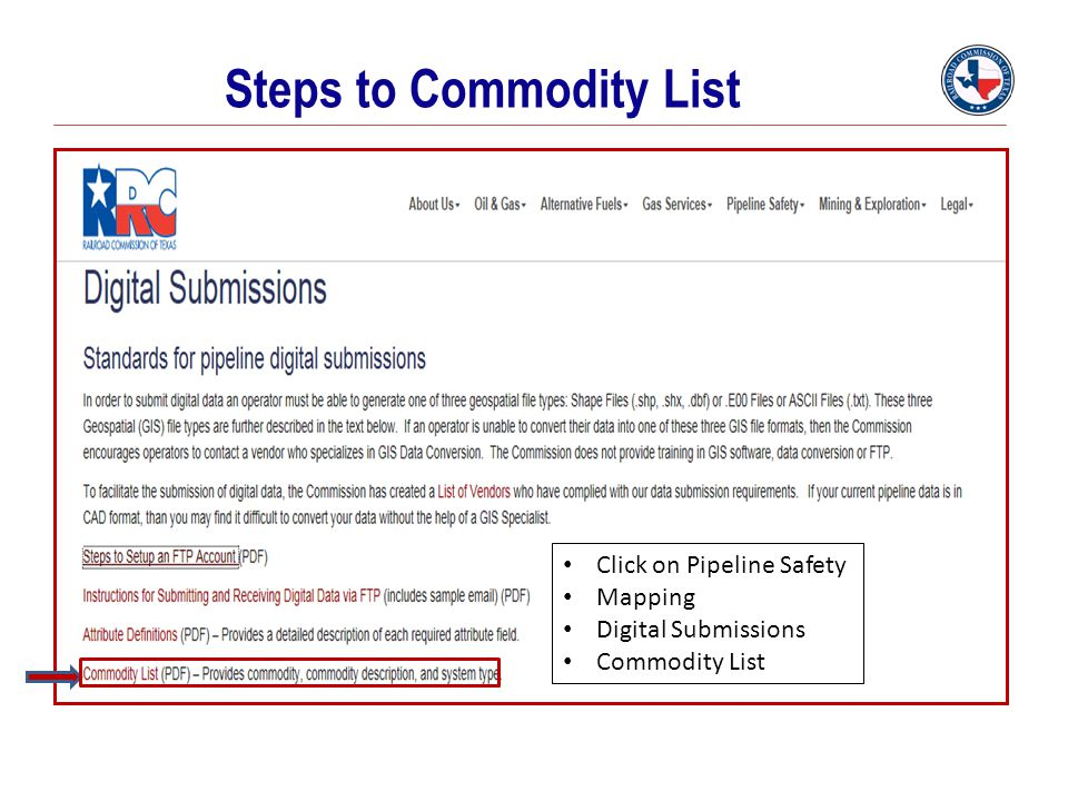 Steps to Commodity List