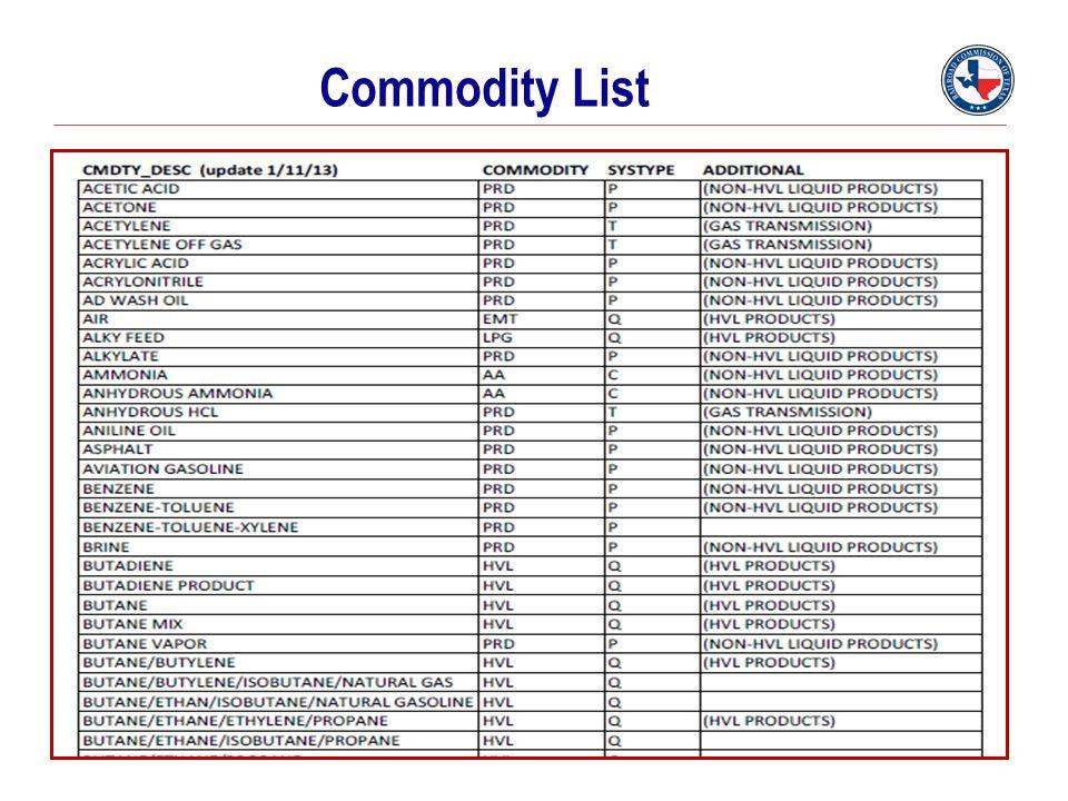 Commodity List