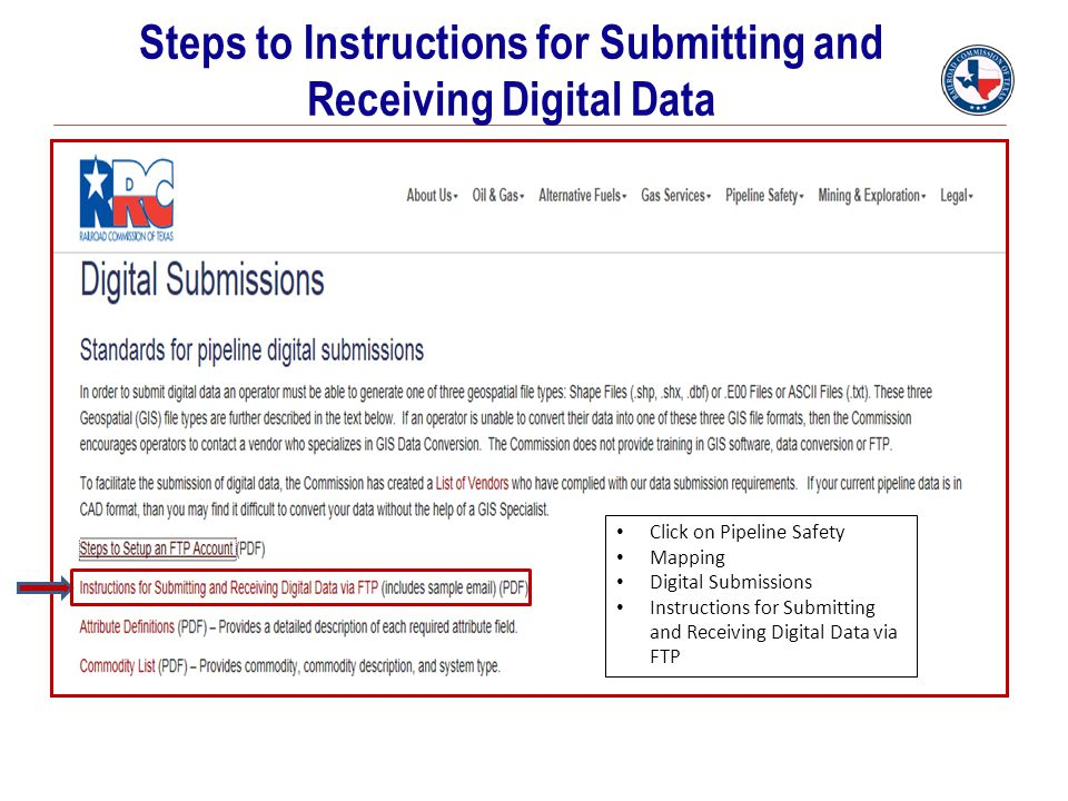 Steps to Instructions for Submitting and Receiving Digital Data