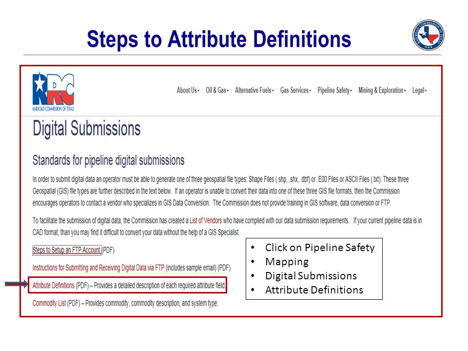 Steps to Attribute Definitions