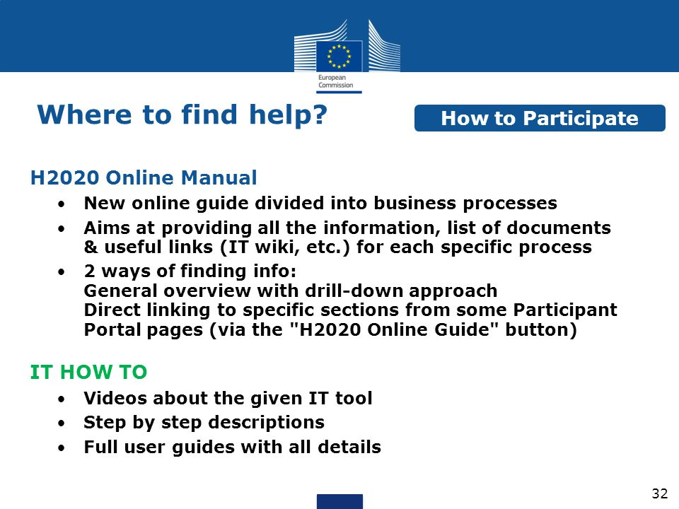 Where to find help How to Participate H2020 Online Manual IT HOW TO