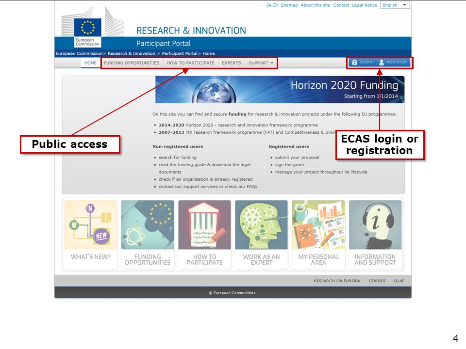 ECAS login or registration