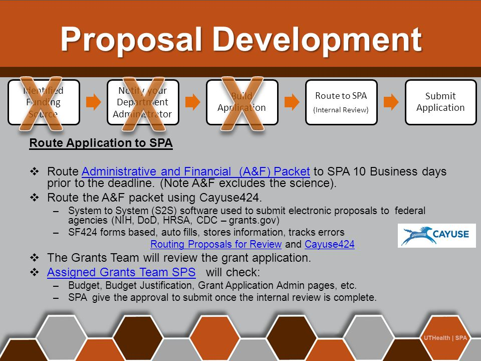 X X X Proposal Development Route Application to SPA