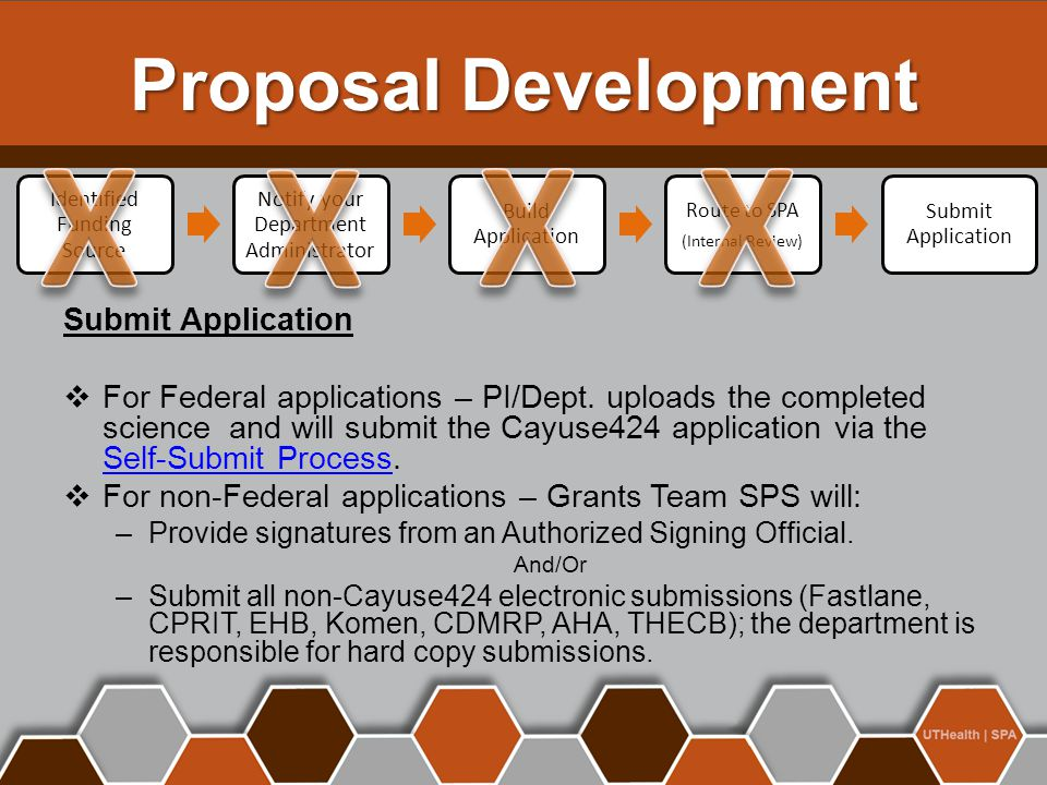 X X X X Proposal Development Submit Application