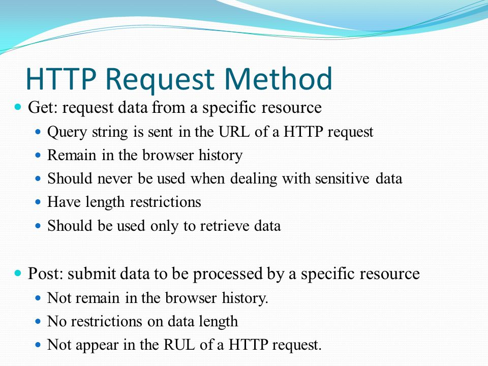 HTTP Request Method Get: request data from a specific resource