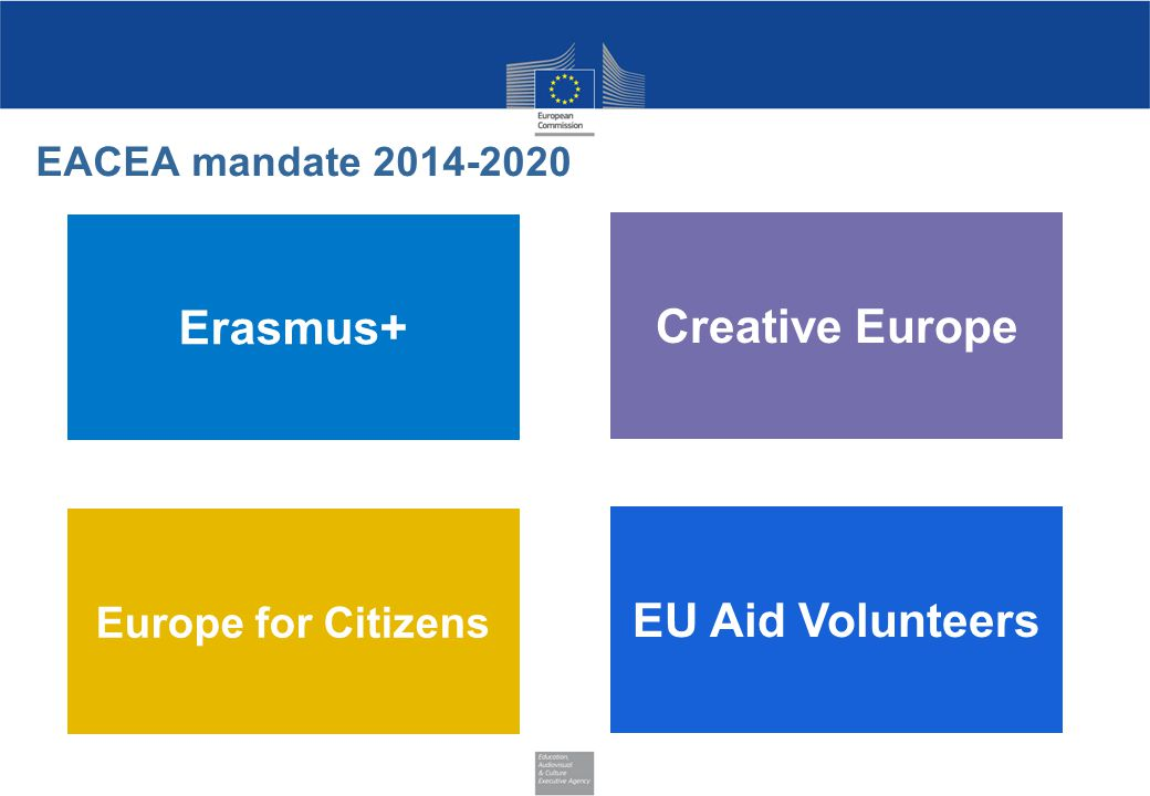 Erasmus+ Creative Europe EU Aid Volunteers