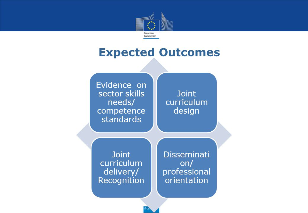 Expected Outcomes Evidence on sector skills needs/ competence standards. Joint curriculum design.