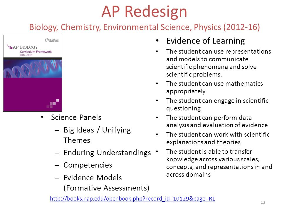 AP Redesign Biology, Chemistry, Environmental Science, Physics (2012-16)