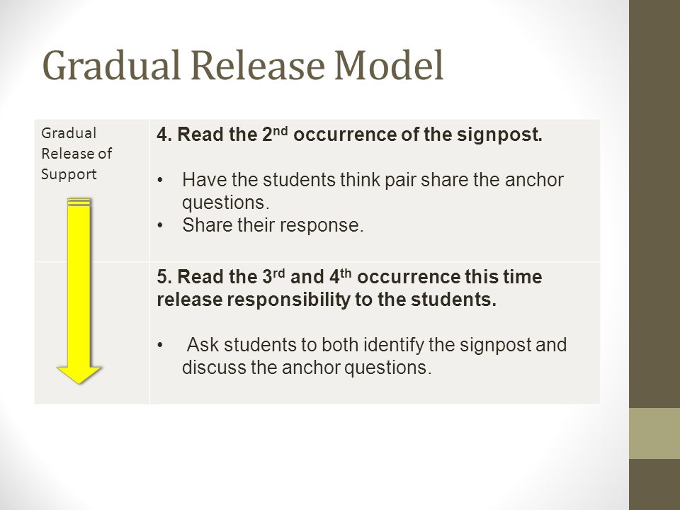 Gradual Release Model 4. Read the 2nd occurrence of the signpost.