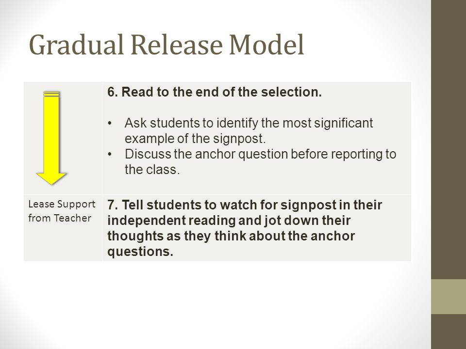 Gradual Release Model 6. Read to the end of the selection.