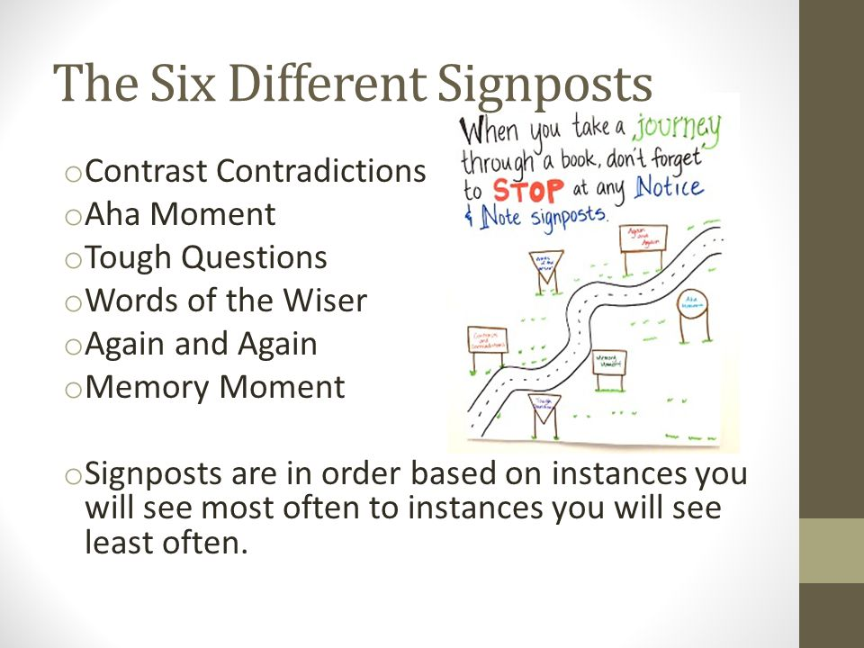 The Six Different Signposts