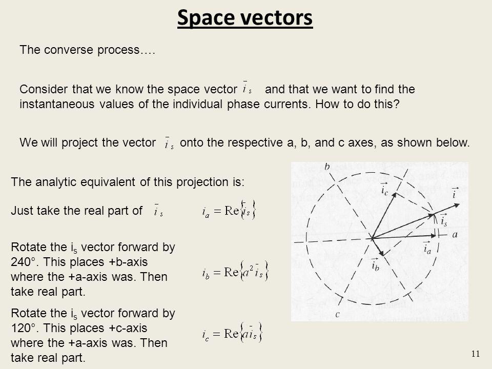 Space vectors The converse process….